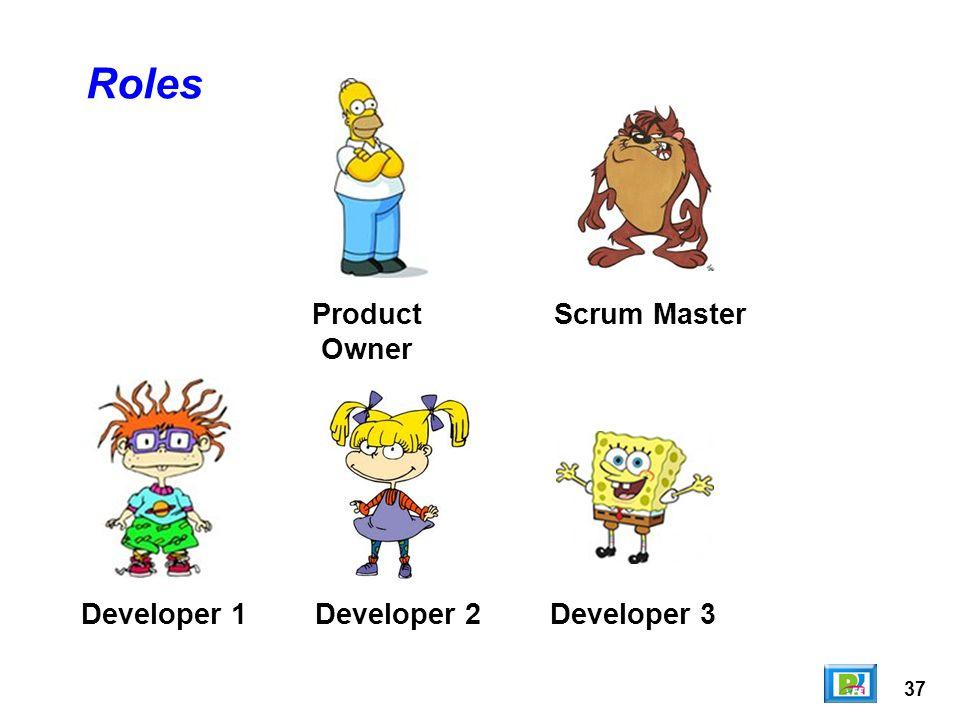 37 Product Owner Roles Developer 1 Scrum Master Developer 2Developer 3