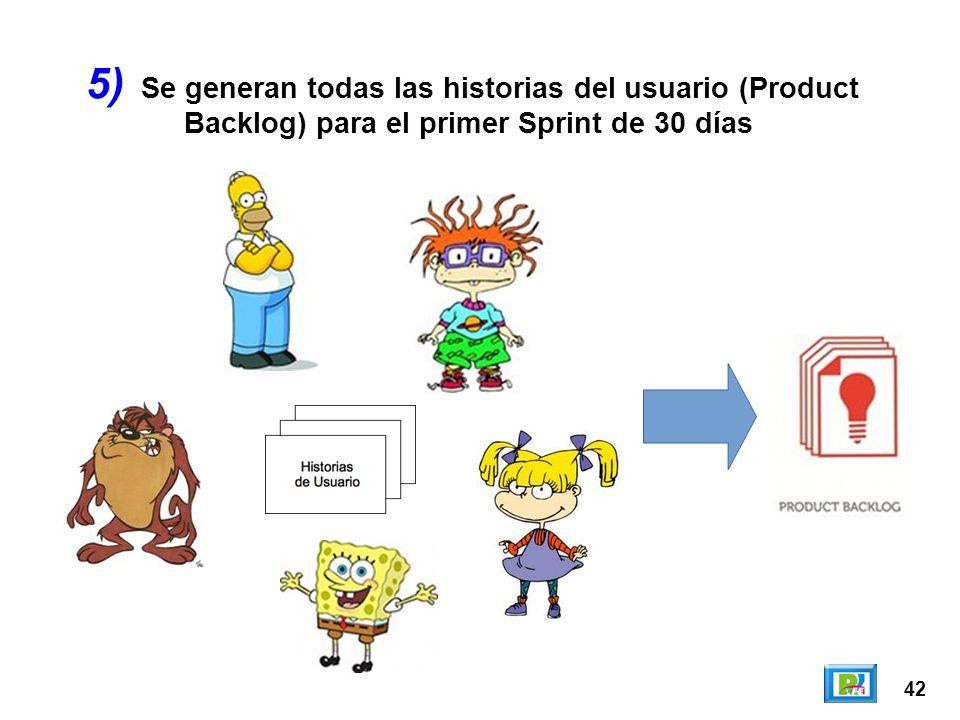 42 5) Se generan todas las historias del usuario (Product Backlog) para el primer Sprint de 30 días