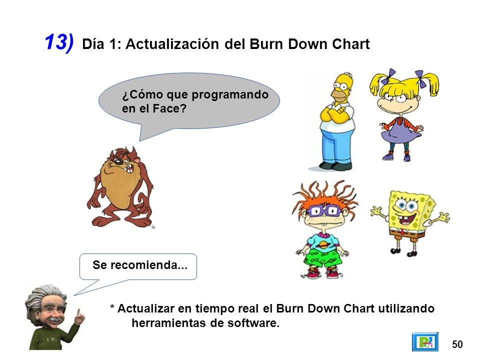 50 13) Se recomienda... * Actualizar en tiempo real el Burn Down Chart utilizando herramientas de software. ¿Cómo que programando en el Face? Día 1: A