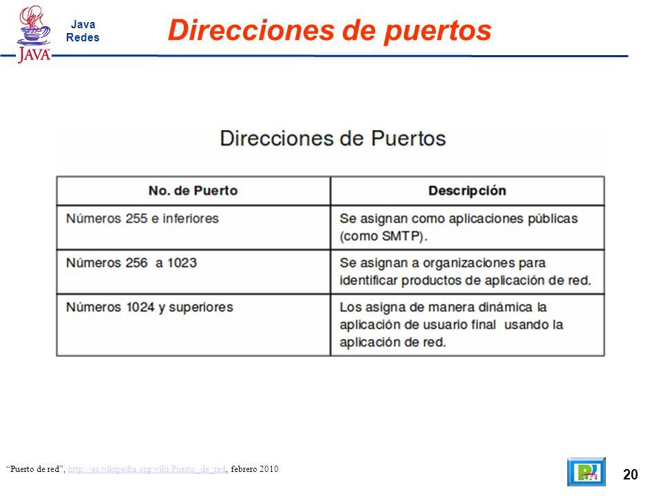 20 Direcciones de puertos Puerto de red, http://es.wikipedia.org/wiki/Puerto_de_red, febrero 2010http://es.wikipedia.org/wiki/Puerto_de_red Java Redes