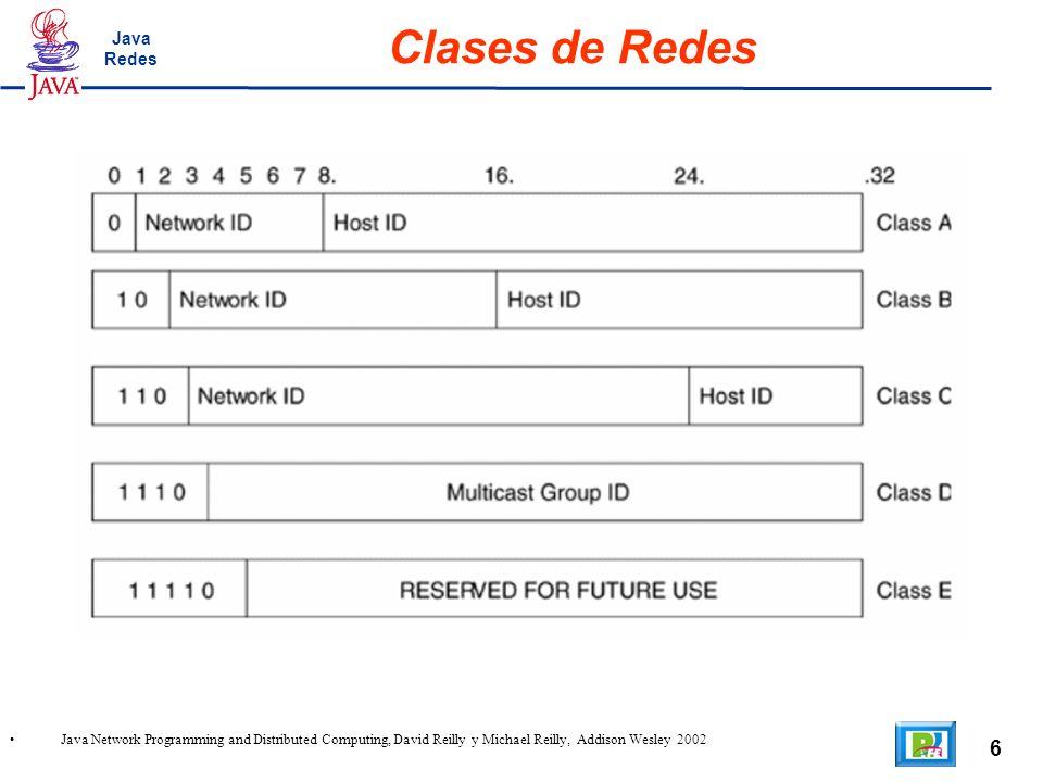 7 Java Network Programming, Editorial O Reilly Capas de Red Java Redes