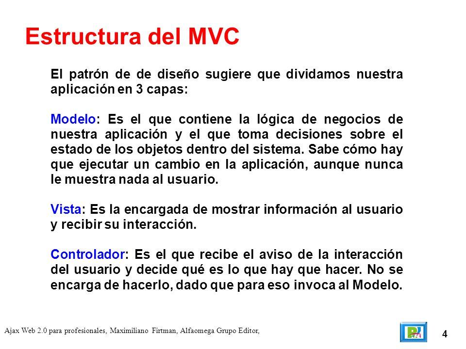 5 Estructura General http://www.chuidiang.com/ood/patrones/modelo_vista_controlador.php