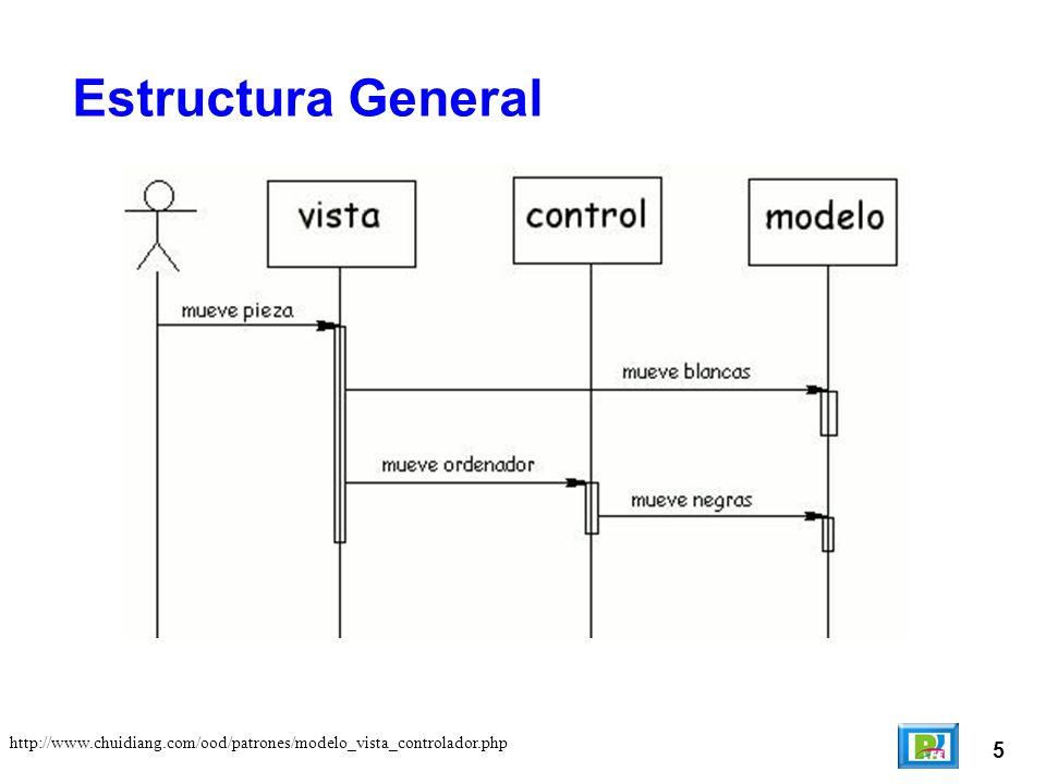6 Ajax Web 2.0 para profesionales, Maximiliano Firtman, Alfaomega Grupo Editor, Vista: Es el archivo XHTML junto al CSS que define la estructura de los elementos que el usuario ve junto con un identificador (id) a cada elemento con el que se quiere interactuar.