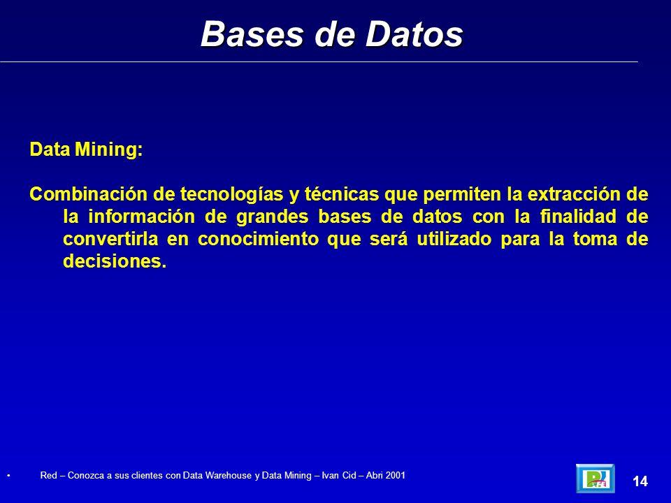 Bases de Datos 13 Uno de los mayores problemas para la industria petrolera es el manejo de la información (Feneri – Gerente de AGIP Houston, Texas, co