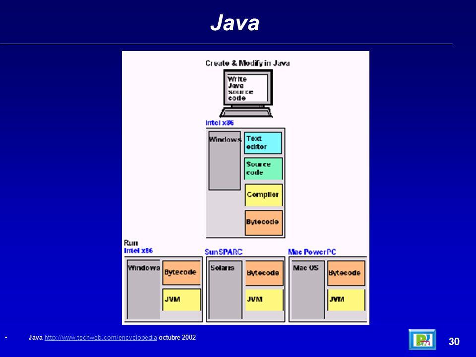 Java 29 ACM – http://www.acm.org – Agosto 2003http://www.acm.org El lenguaje de programación Java fue desarrollado para tener las siguientes caracterí
