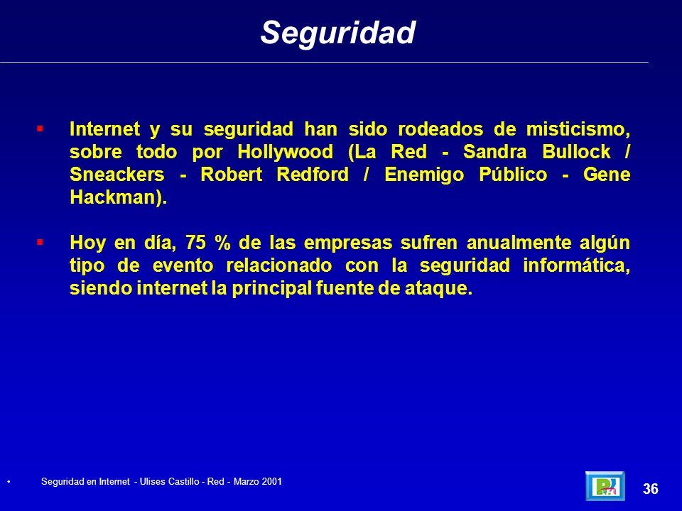 Tendencias 1) 1)Cómputo Paralelo 2) Redes 3) Bases de Datos 4) Tecnología Web 5) Dispositivos Móviles 6) Java y XML 7) Inteligencia Artificial