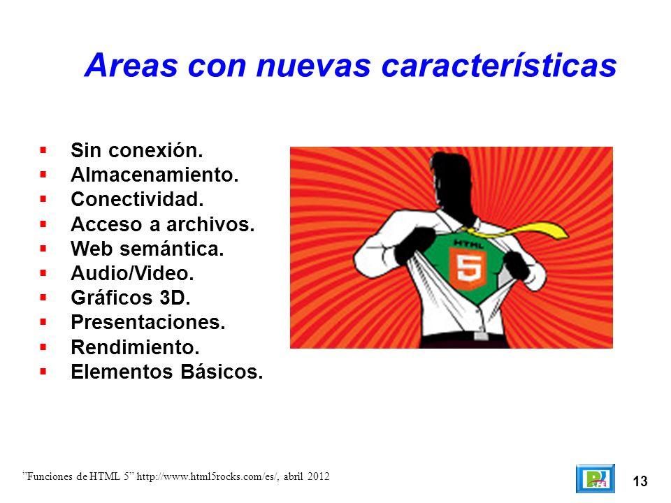13 Funciones de HTML 5 http://www.html5rocks.com/es/, abril 2012 Areas con nuevas características Sin conexión. Almacenamiento. Conectividad. Acceso a