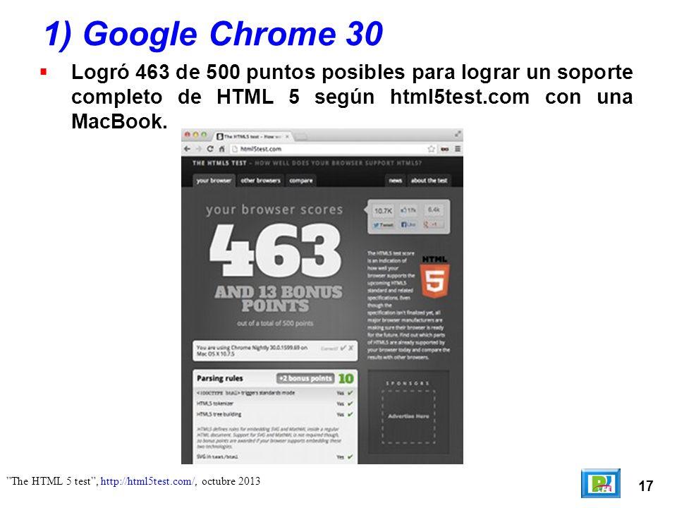 17 1) Google Chrome 30 Logró 463 de 500 puntos posibles para lograr un soporte completo de HTML 5 según html5test.com con una MacBook. The HTML 5 test