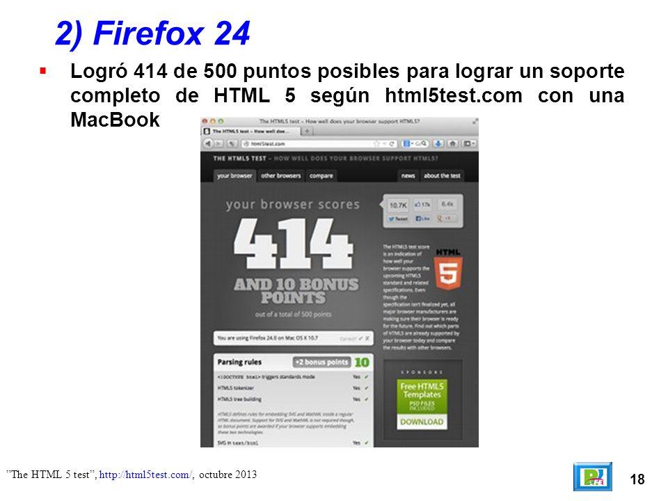 18 The HTML 5 test, http://html5test.com/, octubre 2013 2) Firefox 24 Logró 414 de 500 puntos posibles para lograr un soporte completo de HTML 5 según html5test.com con una MacBook