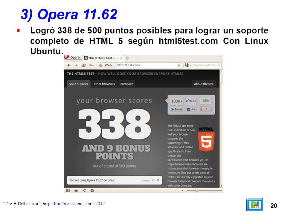 20 The HTML 5 test, http://html5test.com/, abril 2012 3) Opera 11.62 Logró 338 de 500 puntos posibles para lograr un soporte completo de HTML 5 según