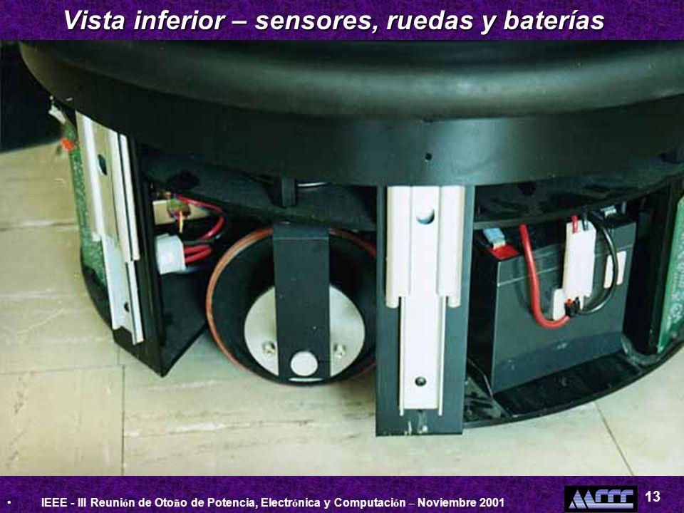 IEEE - III Reuni ó n de Oto ñ o de Potencia, Electr ó nica y Computaci ó n – Noviembre 2001 13 Vista inferior – sensores, ruedas y baterías