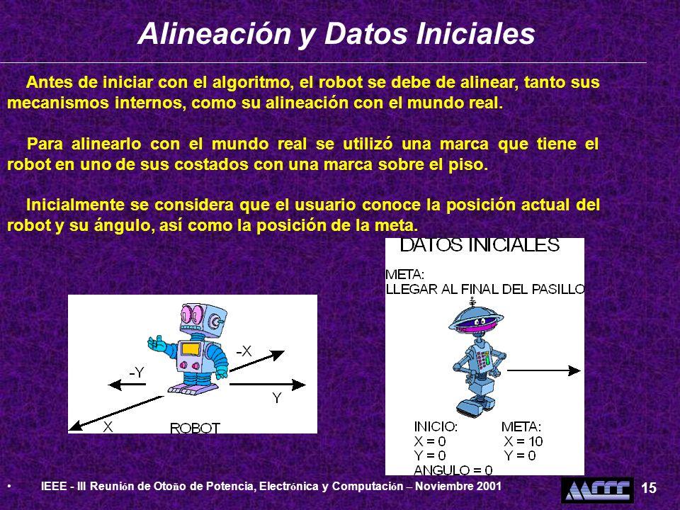 Alineación y Datos Iniciales Antes de iniciar con el algoritmo, el robot se debe de alinear, tanto sus mecanismos internos, como su alineación con el