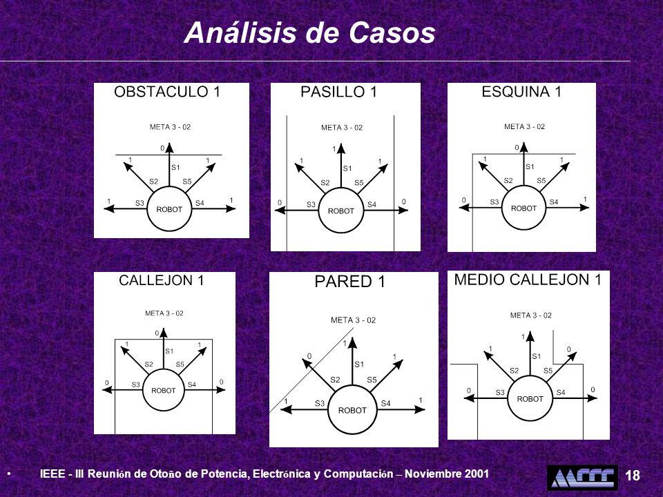 Análisis de Casos IEEE - III Reuni ó n de Oto ñ o de Potencia, Electr ó nica y Computaci ó n – Noviembre 2001 18