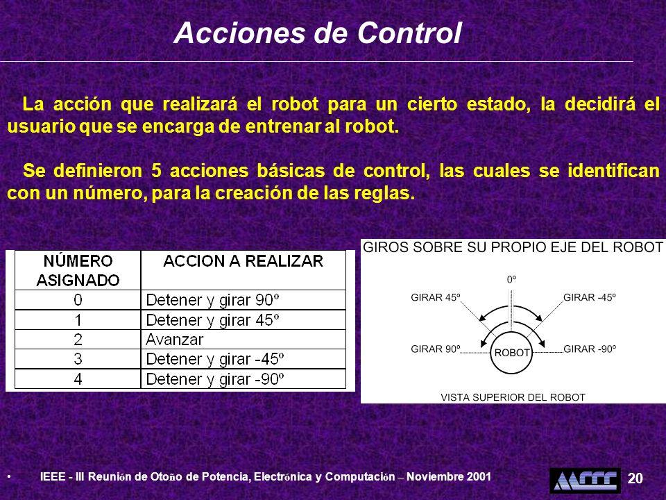 Acciones de Control La acción que realizará el robot para un cierto estado, la decidirá el usuario que se encarga de entrenar al robot. Se definieron