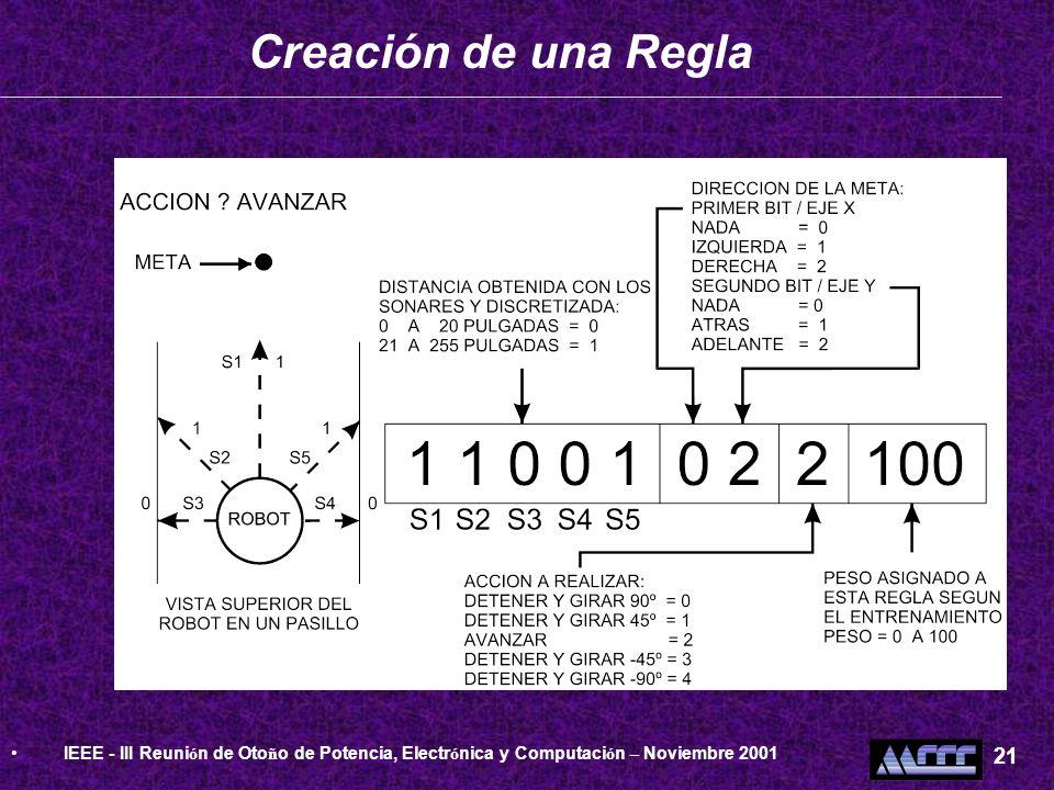 Creación de una Regla IEEE - III Reuni ó n de Oto ñ o de Potencia, Electr ó nica y Computaci ó n – Noviembre 2001 21