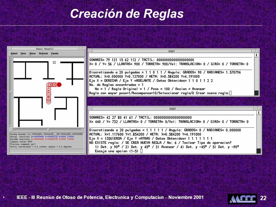 Creación de Reglas IEEE - III Reuni ó n de Oto ñ o de Potencia, Electr ó nica y Computaci ó n – Noviembre 2001 22