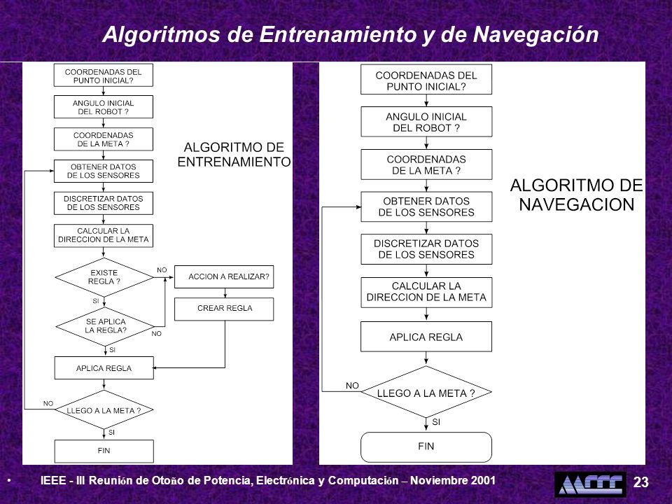Algoritmos de Entrenamiento y de Navegación IEEE - III Reuni ó n de Oto ñ o de Potencia, Electr ó nica y Computaci ó n – Noviembre 2001 23