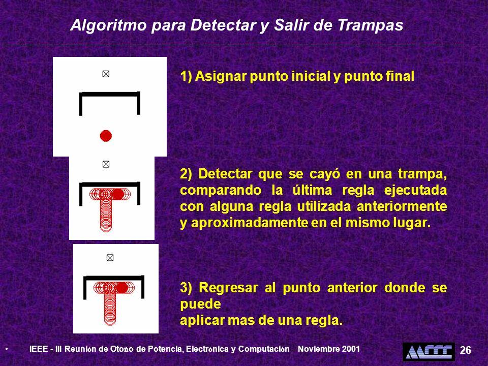 Algoritmo para Detectar y Salir de Trampas 1) Asignar punto inicial y punto final 2) Detectar que se cayó en una trampa, comparando la última regla ej
