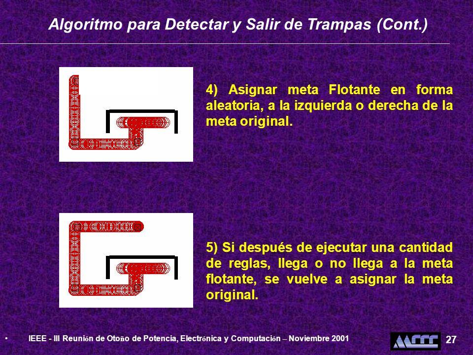 Algoritmo para Detectar y Salir de Trampas (Cont.) 4) Asignar meta Flotante en forma aleatoria, a la izquierda o derecha de la meta original. 5) Si de