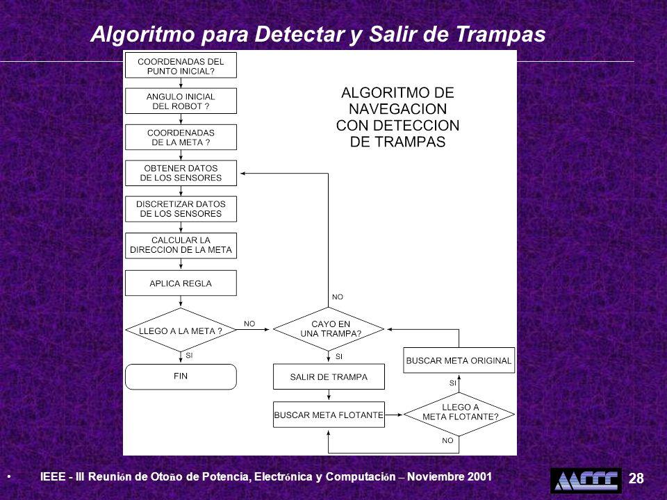 Algoritmo para Detectar y Salir de Trampas IEEE - III Reuni ó n de Oto ñ o de Potencia, Electr ó nica y Computaci ó n – Noviembre 2001 28