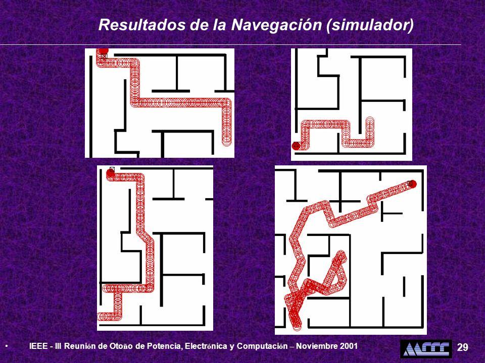 Resultados de la Navegación (simulador) IEEE - III Reuni ó n de Oto ñ o de Potencia, Electr ó nica y Computaci ó n – Noviembre 2001 29