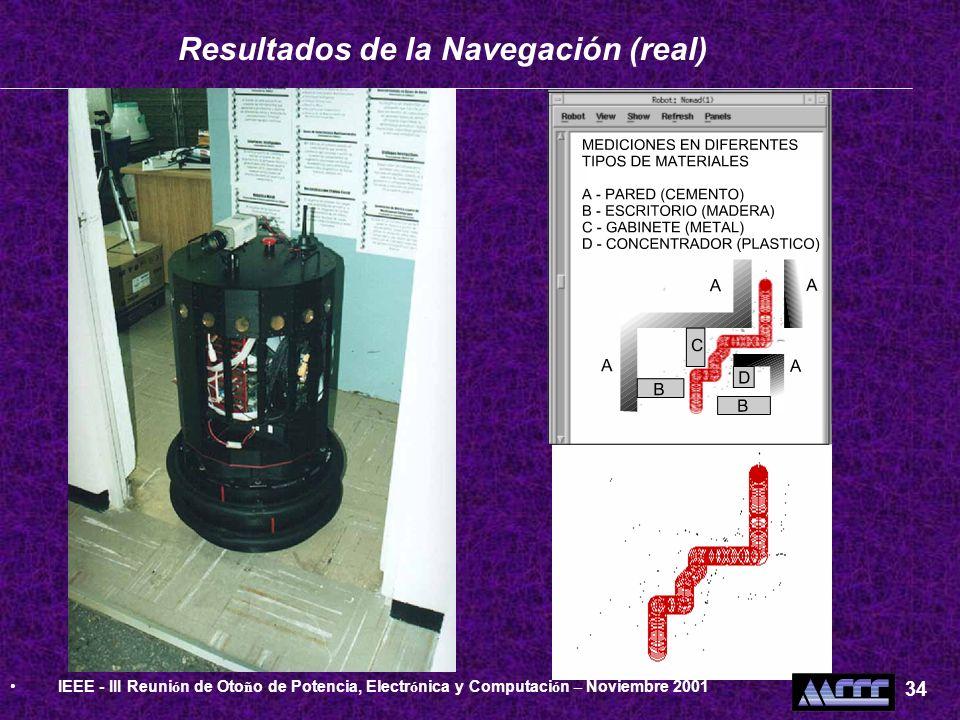Resultados de la Navegación (real) IEEE - III Reuni ó n de Oto ñ o de Potencia, Electr ó nica y Computaci ó n – Noviembre 2001 34