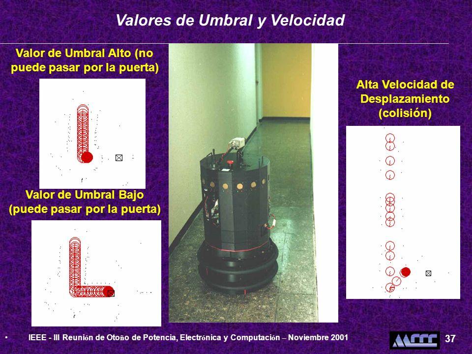 Valores de Umbral y Velocidad Valor de Umbral Alto (no puede pasar por la puerta) Valor de Umbral Bajo (puede pasar por la puerta) Alta Velocidad de D