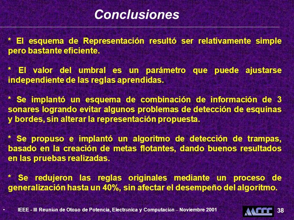 Conclusiones * El esquema de Representación resultó ser relativamente simple pero bastante eficiente. * El valor del umbral es un parámetro que puede