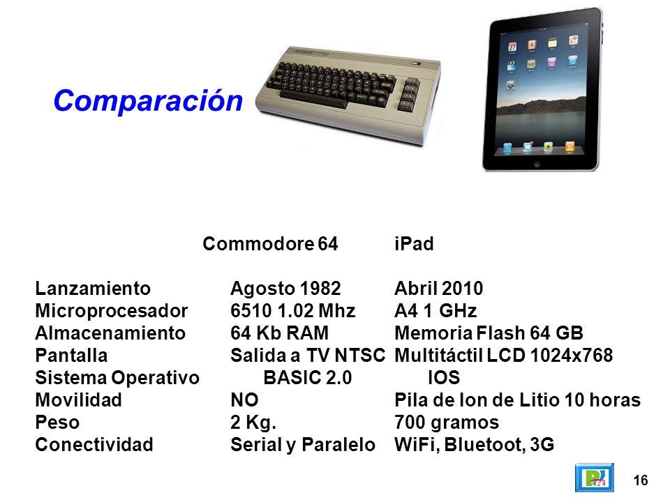Comparación 16 Commodore 64iPad LanzamientoAgosto 1982Abril 2010 Microprocesador6510 1.02 MhzA4 1 GHz Almacenamiento64 Kb RAMMemoria Flash 64 GB PantallaSalida a TV NTSCMultitáctil LCD 1024x768 Sistema OperativoBASIC 2.0IOS MovilidadNOPila de Ion de Litio 10 horas Peso2 Kg.700 gramos ConectividadSerial y ParaleloWiFi, Bluetoot, 3G