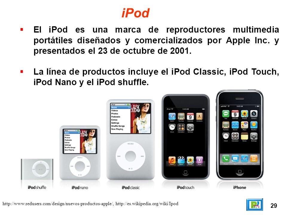 29 http://www.redusers.com/design/nuevos-productos-apple/, http://es.wikipedia.org/wiki/Ipod iPod El iPod es una marca de reproductores multimedia portátiles diseñados y comercializados por Apple Inc.