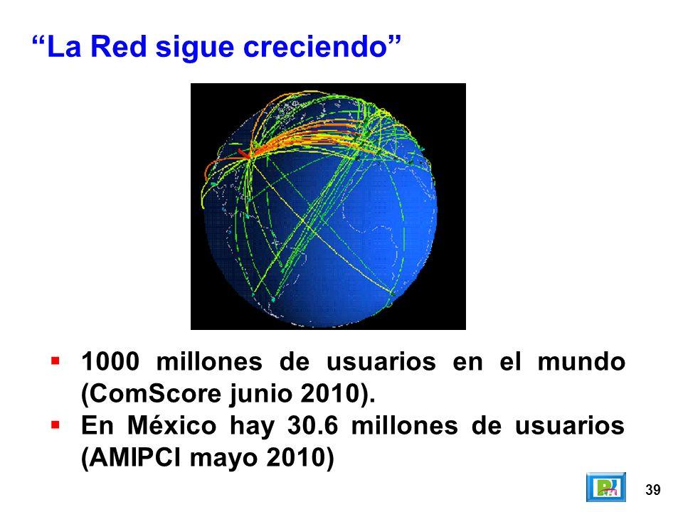 39 La Red sigue creciendo 1000 millones de usuarios en el mundo (ComScore junio 2010).
