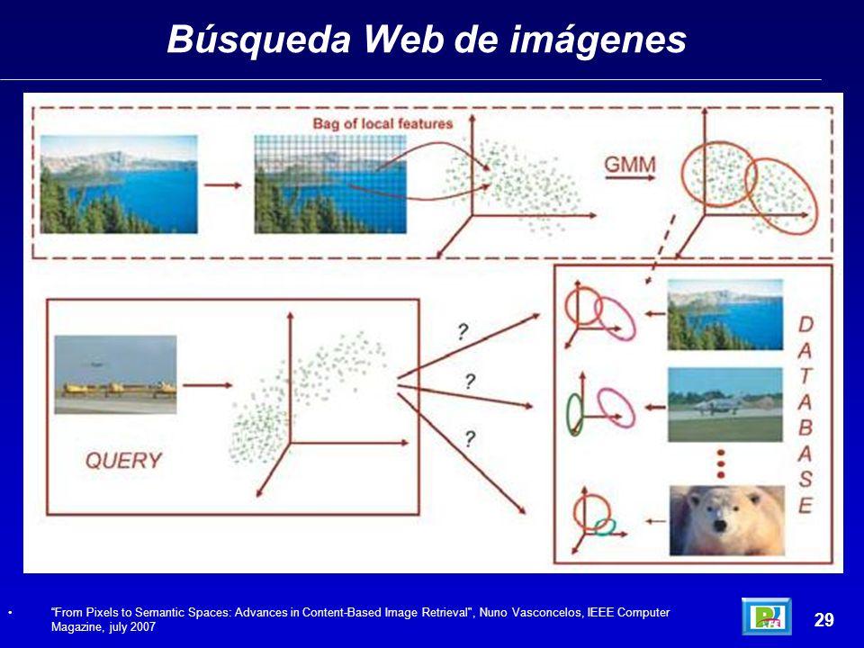 Búsqueda Web de imágenes 29 From Pixels to Semantic Spaces: Advances in Content-Based Image Retrieval , Nuno Vasconcelos, IEEE Computer Magazine, july 2007