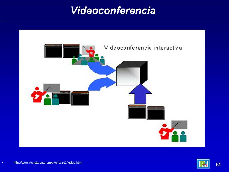 Videoconferencia 51 http://www.revista.unam.mx/vol.0/art2/video.html