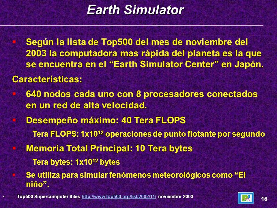 Pentium 15