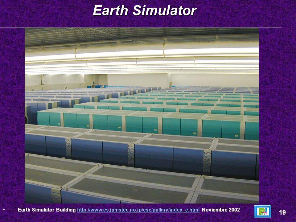 18 Earth Simulator Earth Simulator Building http://www.es.jamstec.go.jp/esc/gallary/index_e.html Noviembre 2002http://www.es.jamstec.go.jp/esc/gallary