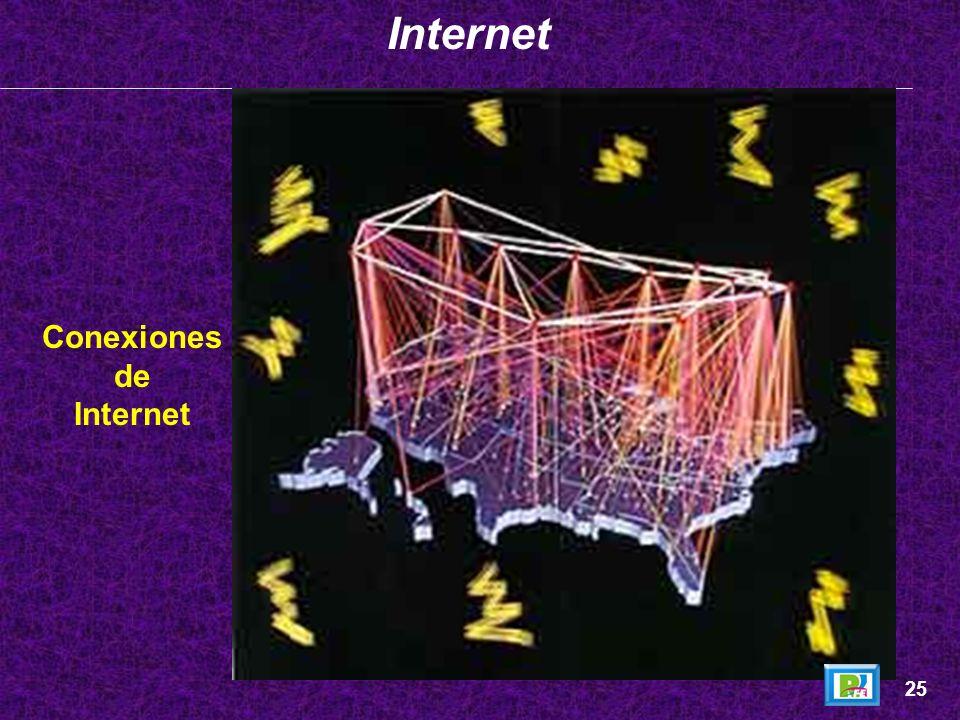 Esquema básico de Arpanet en 1969 ARPANET Arpanet http://www.techweb.com/encyclopedia/ - septiembre 2002http://www.techweb.com/encyclopedia/ 24