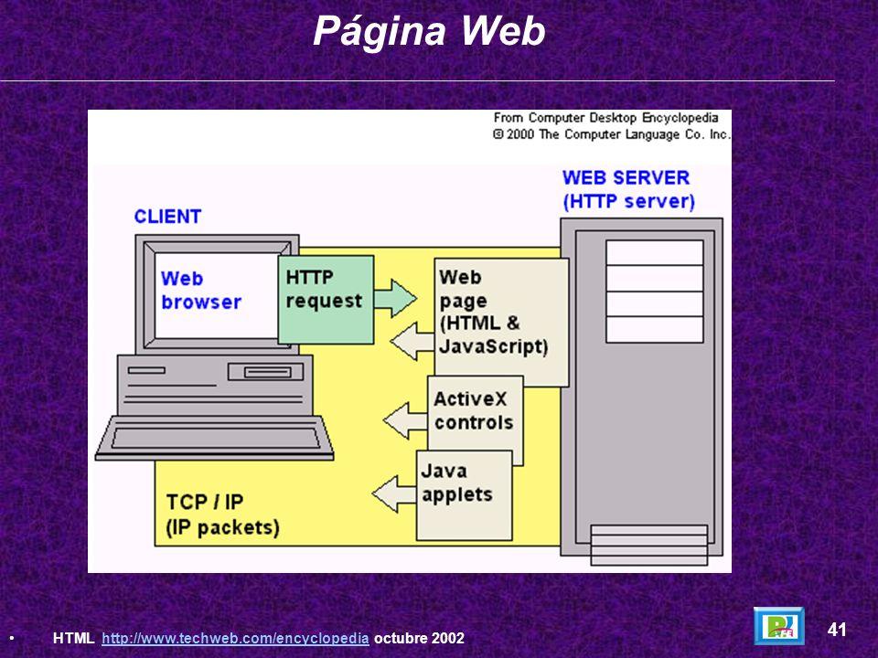 40 Página Web HTML http://www.techweb.com/encyclopedia - Septiembre 2002http://www.techweb.com/encyclopedia
