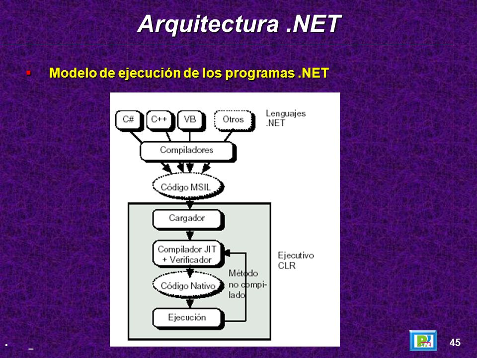 Defining the Basics Elements of.NET http://www.microsoft.com/net/basics/whatis.asp octubre 2002http://www.microsoft.com/net/basics/whatis.asp 44.NET