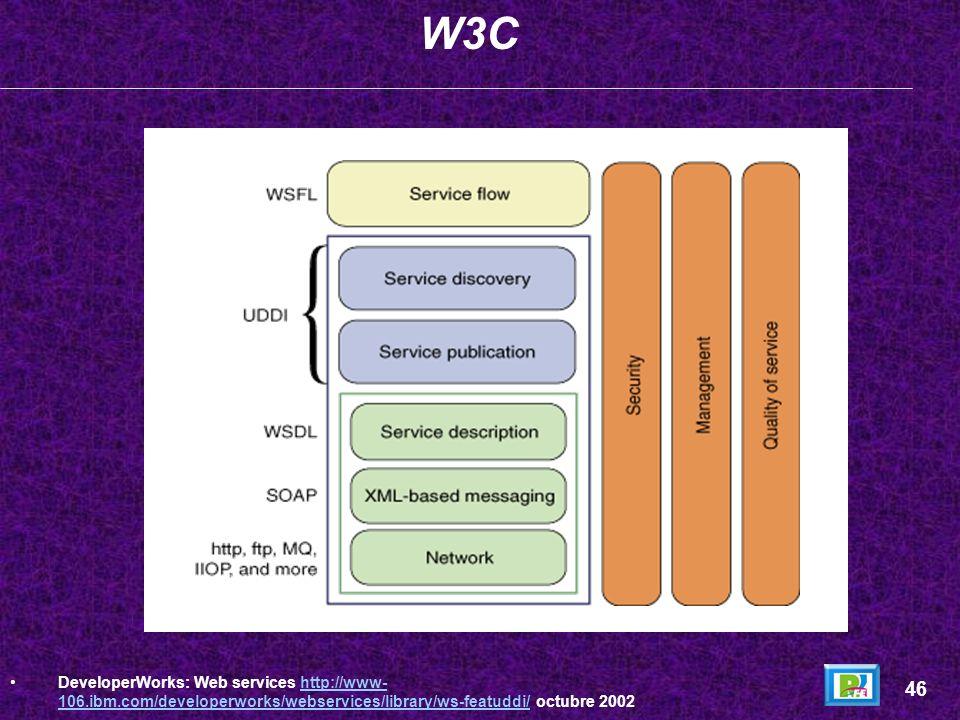 Modelo de ejecución de los programas.NET Modelo de ejecución de los programas.NET Arquitectura.NET 45 _