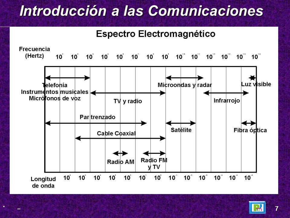 6 Evolución de las Comunicaciones