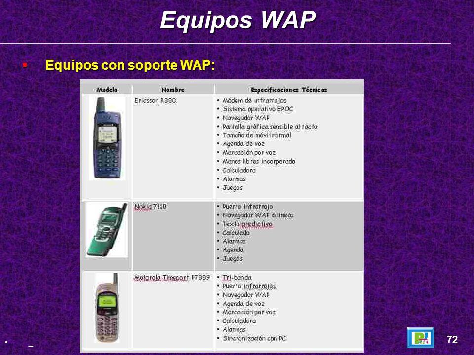 Teléfono Ericsson: Teléfono Ericsson: WAP Ericsson R380 71 _