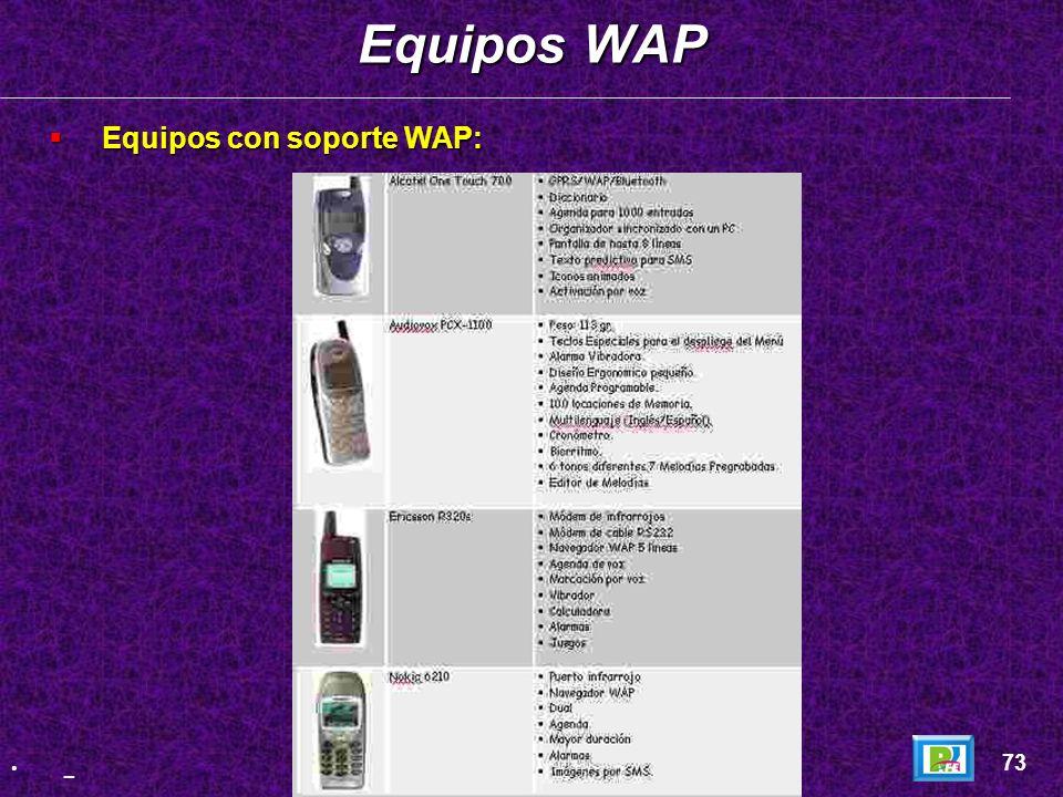 Equipos con soporte WAP: Equipos con soporte WAP: Equipos WAP 72 _