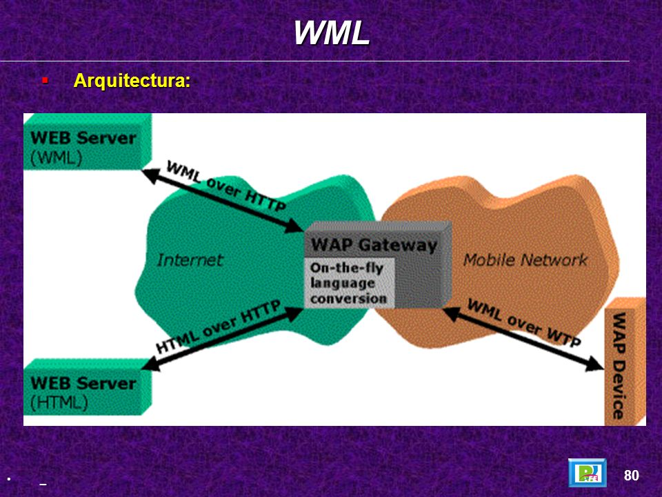 Comparación: Comparación: WML 79 _