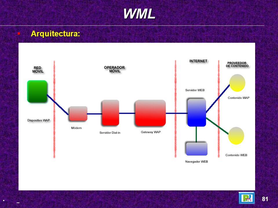 Arquitectura: Arquitectura: WML 80 _