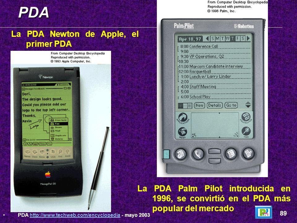 Conceptos: Las Palmtop son computadoras lo suficientemente pequeñas para que puedan colocarse en una mano y ser operadas con la otra mano. Tienen tecl