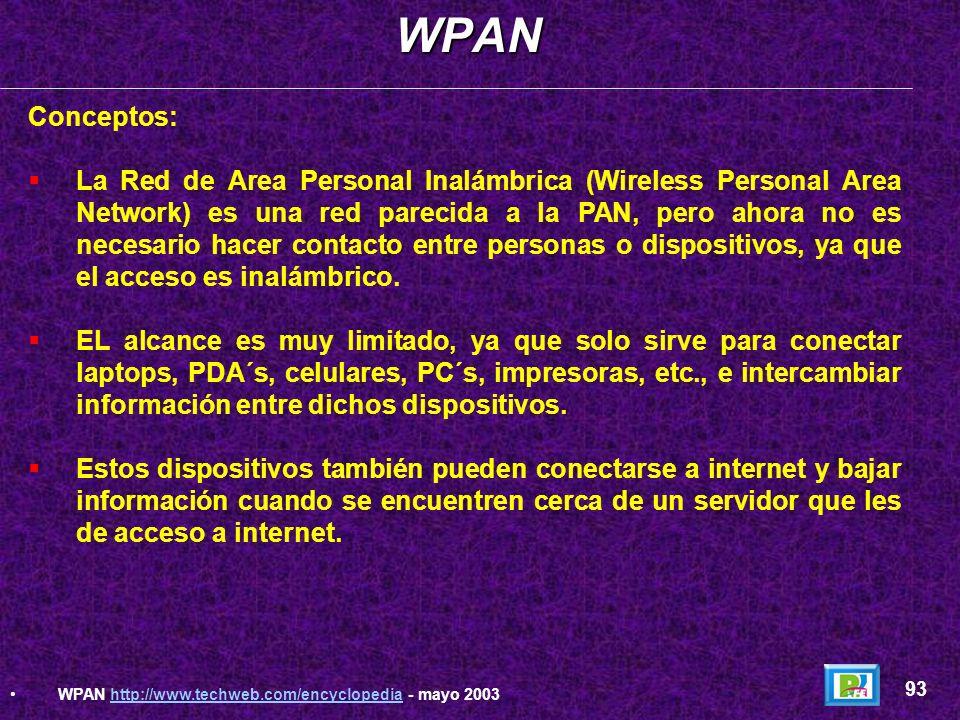 Transferencia de información por medio del toque de dedos en una PAN PAN 92 PAN http://www.techweb.com/encyclopedia - mayo 2003http://www.techweb.com/