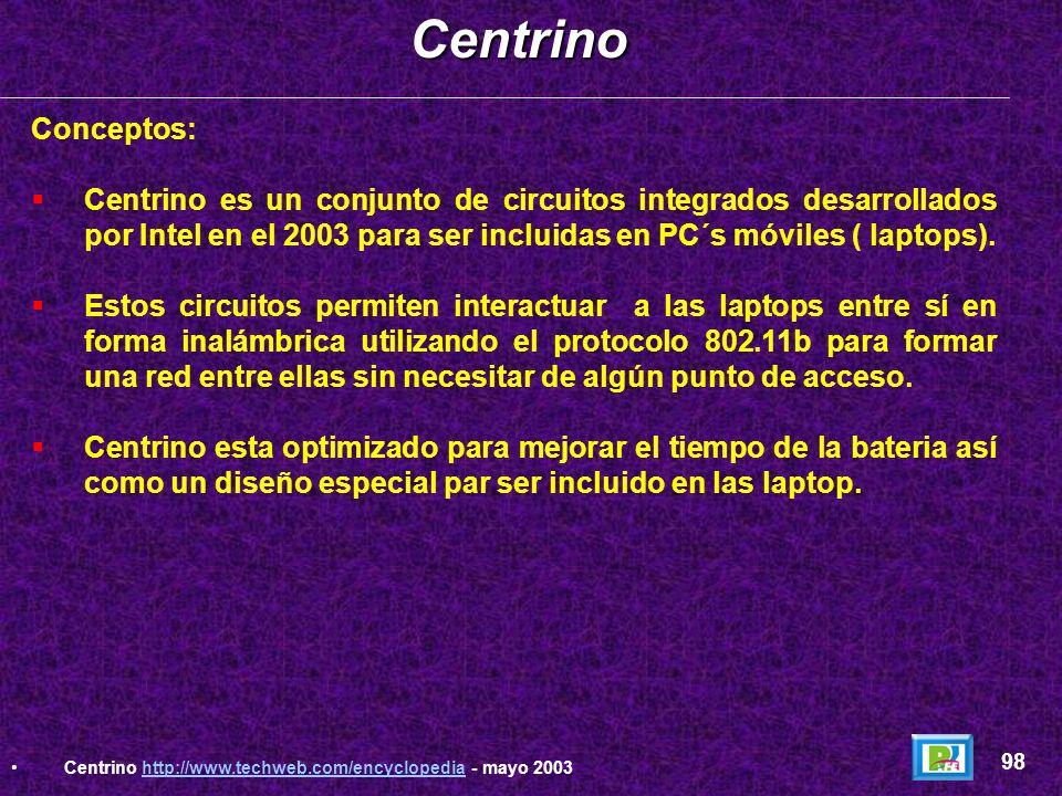 Conexión inalámbrica utilizando Puntos de Acceso 802.11 97 802.11 http://www.techweb.com/encyclopedia - mayo 2003http://www.techweb.com/encyclopedia