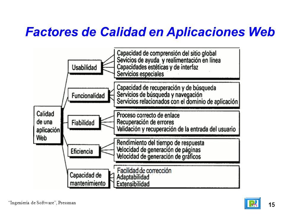 15 Factores de Calidad en Aplicaciones Web Ingeniería de Software, Pressman