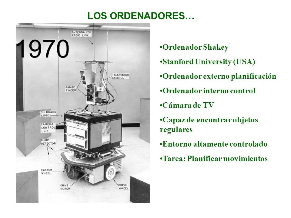 LOS ORDENADORES… Ordenador Shakey Stanford University (USA) Ordenador externo planificación Ordenador interno control Cámara de TV Capaz de encontrar