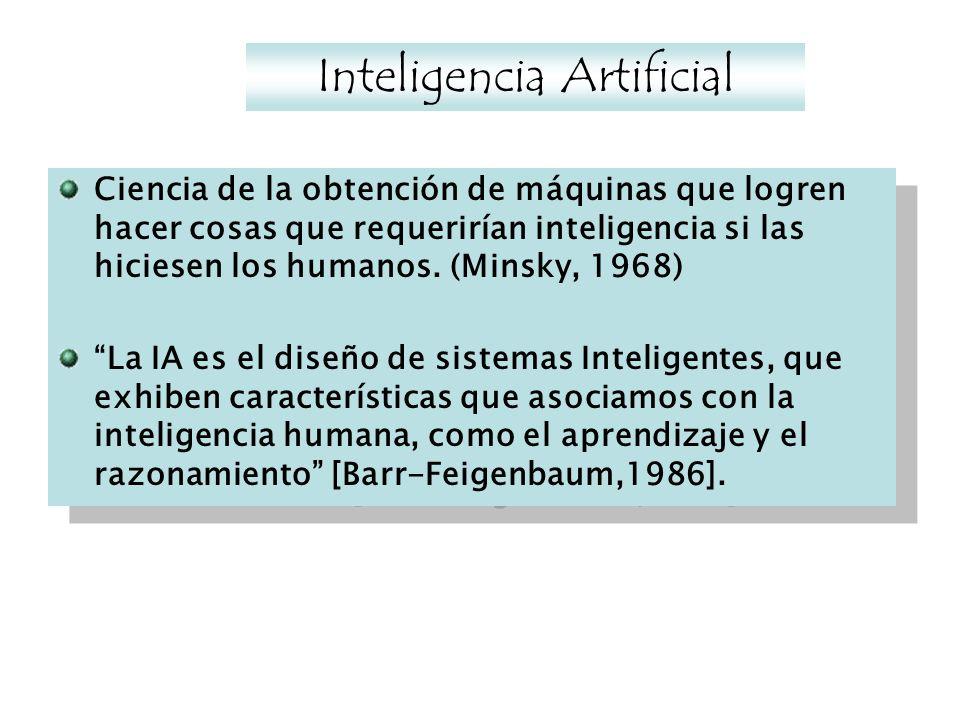 Fundamentos de la IA FILOSOFÍA –De la cual han surgido teorías acerca del Razonamiento y el Aprendizaje MATEMÁTICAS –Han aportado teorías formales relacionadas con la lógica, probabilidad, toma de decisiones y la computación PSICOLOGÍA –Investiga la mente humana LINGÜÍSTICA –Ofrece teorías sobre la estructura y el significado del lenguaje COMPUTACIÓN –Aporta el conjunto de herramientas para que la IA se convierta en una realidad hoy en día